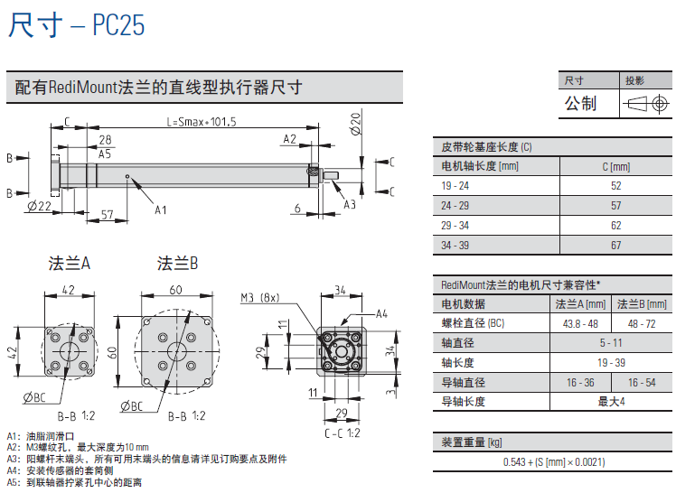 Thomson PC25电动缸