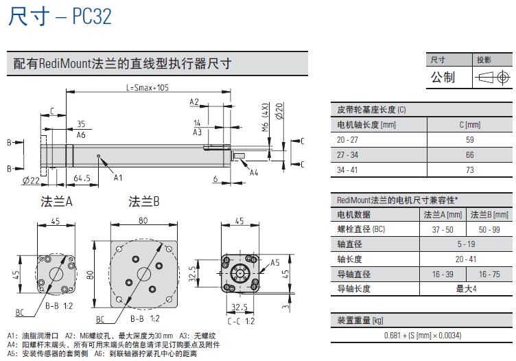 Thomson PC32电动缸